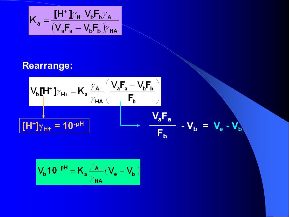 Rearrange: VaFa Fb - Vb [H+]H+ = 10-pH = Ve - Vb